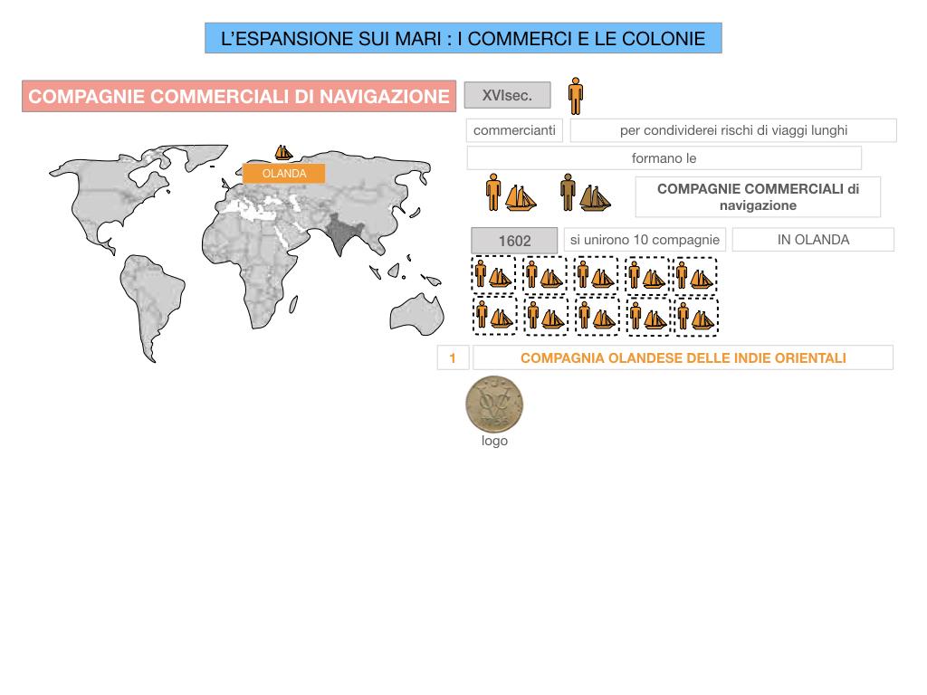 25. ESPANSIONE SUI MARI COMMERCI E COLONIE_SIMULAZIONE.061