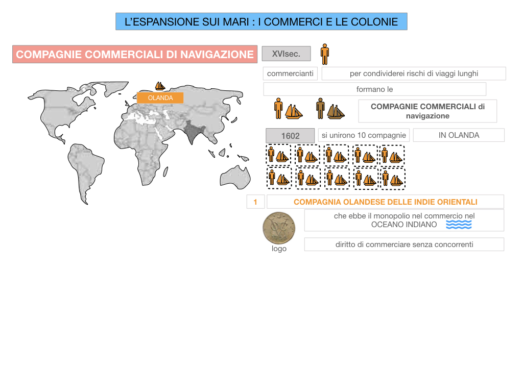 25. ESPANSIONE SUI MARI COMMERCI E COLONIE_SIMULAZIONE.063