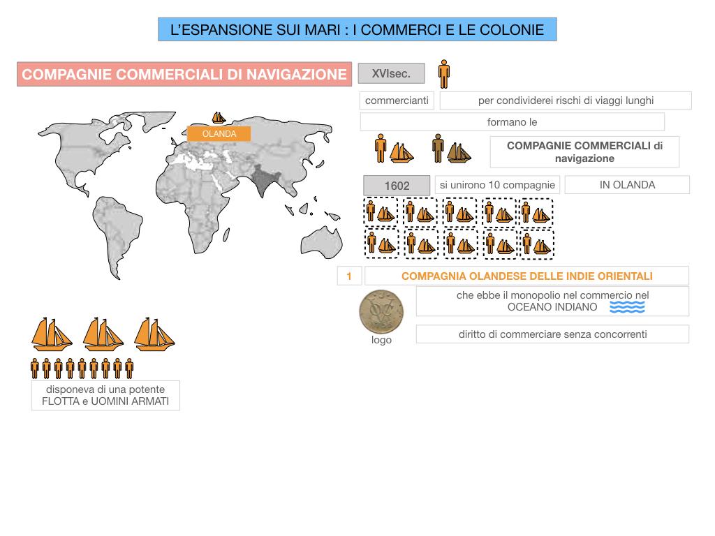25. ESPANSIONE SUI MARI COMMERCI E COLONIE_SIMULAZIONE.064
