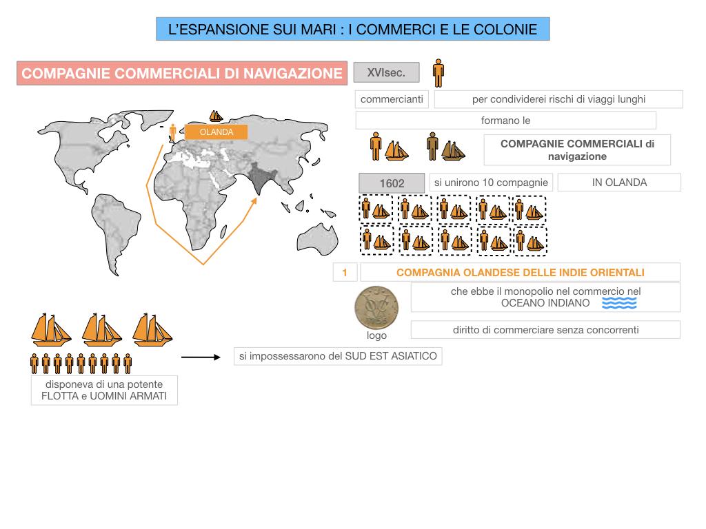 25. ESPANSIONE SUI MARI COMMERCI E COLONIE_SIMULAZIONE.066