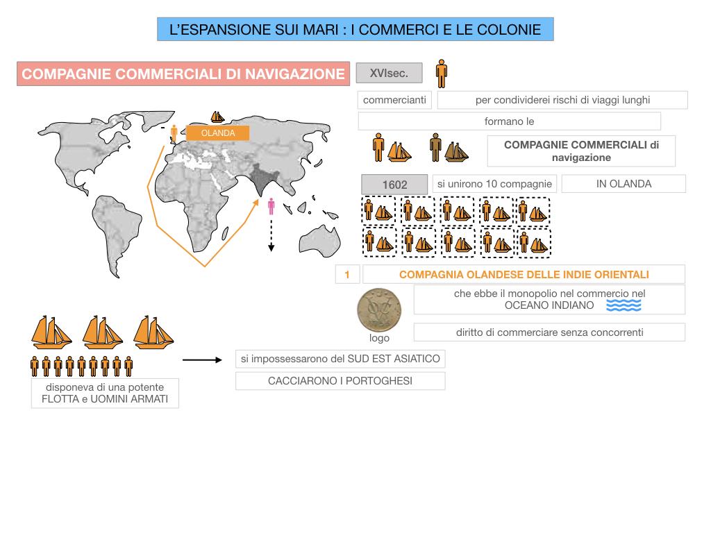 25. ESPANSIONE SUI MARI COMMERCI E COLONIE_SIMULAZIONE.068