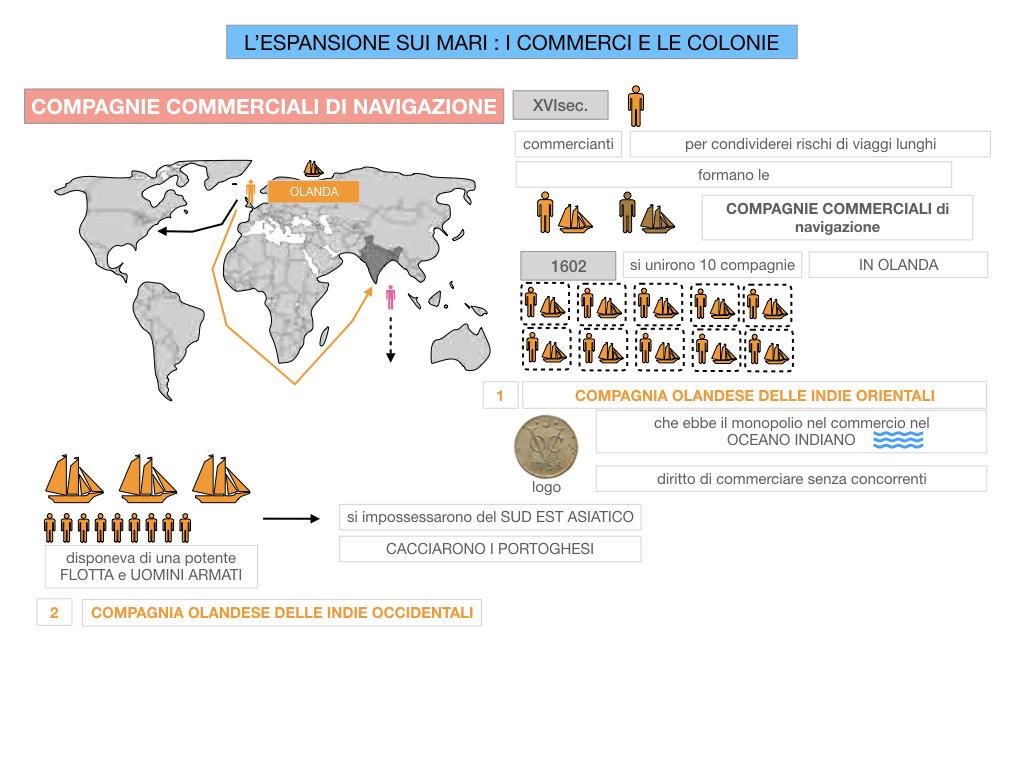 25. ESPANSIONE SUI MARI COMMERCI E COLONIE_SIMULAZIONE.070