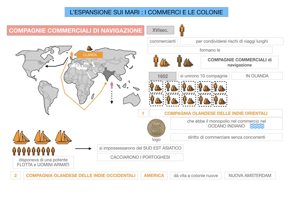 25. ESPANSIONE SUI MARI COMMERCI E COLONIE_SIMULAZIONE.072