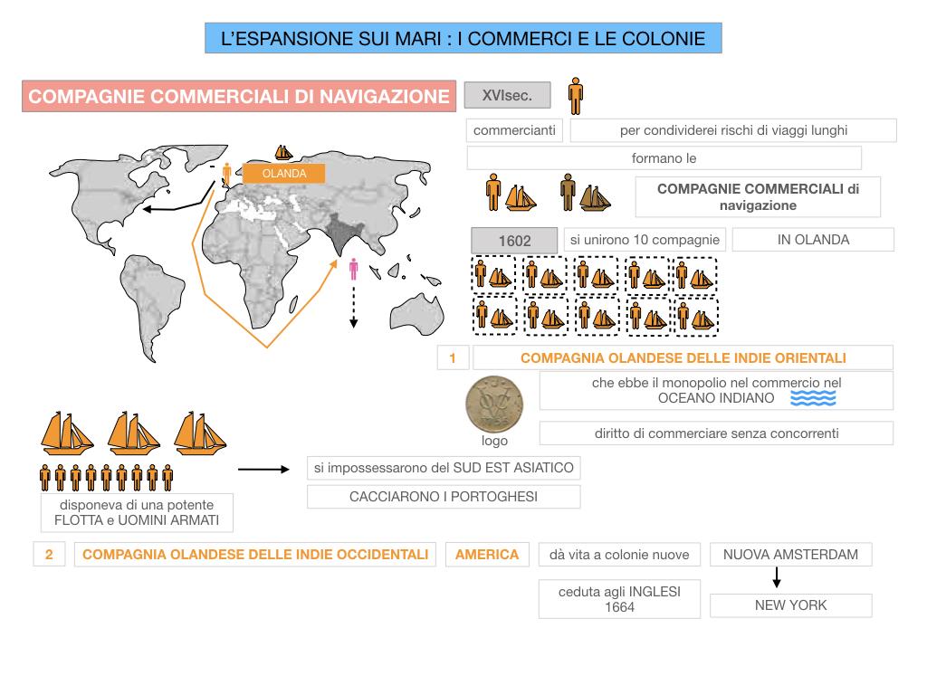 25. ESPANSIONE SUI MARI COMMERCI E COLONIE_SIMULAZIONE.073