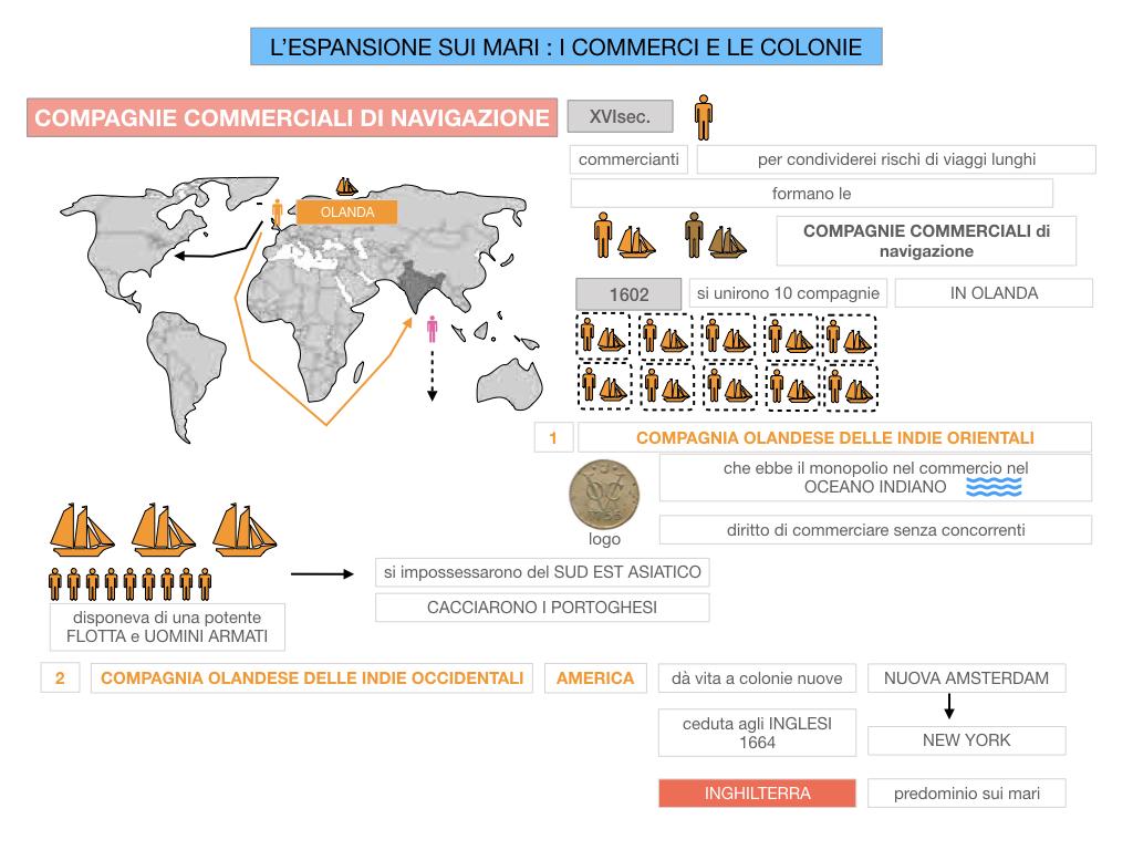 25. ESPANSIONE SUI MARI COMMERCI E COLONIE_SIMULAZIONE.074