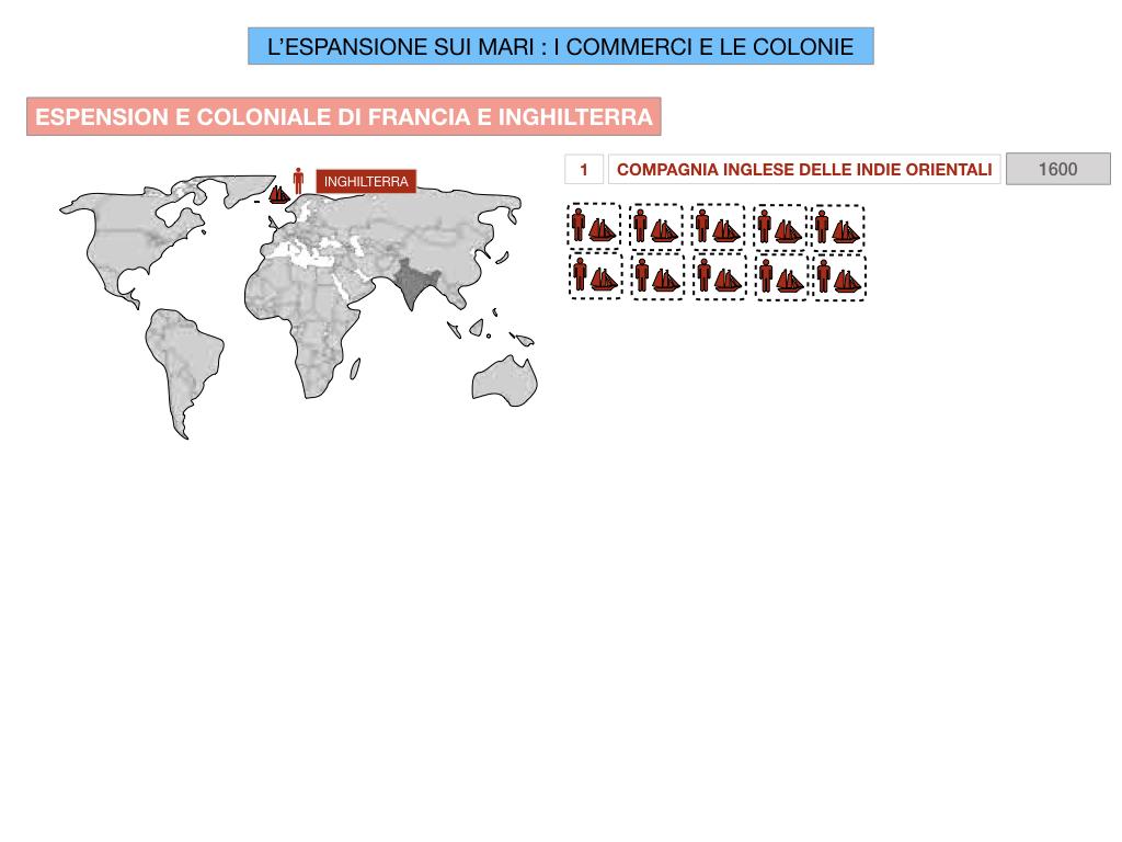 25. ESPANSIONE SUI MARI COMMERCI E COLONIE_SIMULAZIONE.080