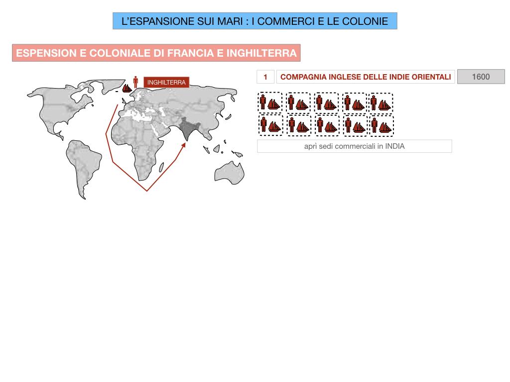 25. ESPANSIONE SUI MARI COMMERCI E COLONIE_SIMULAZIONE.082