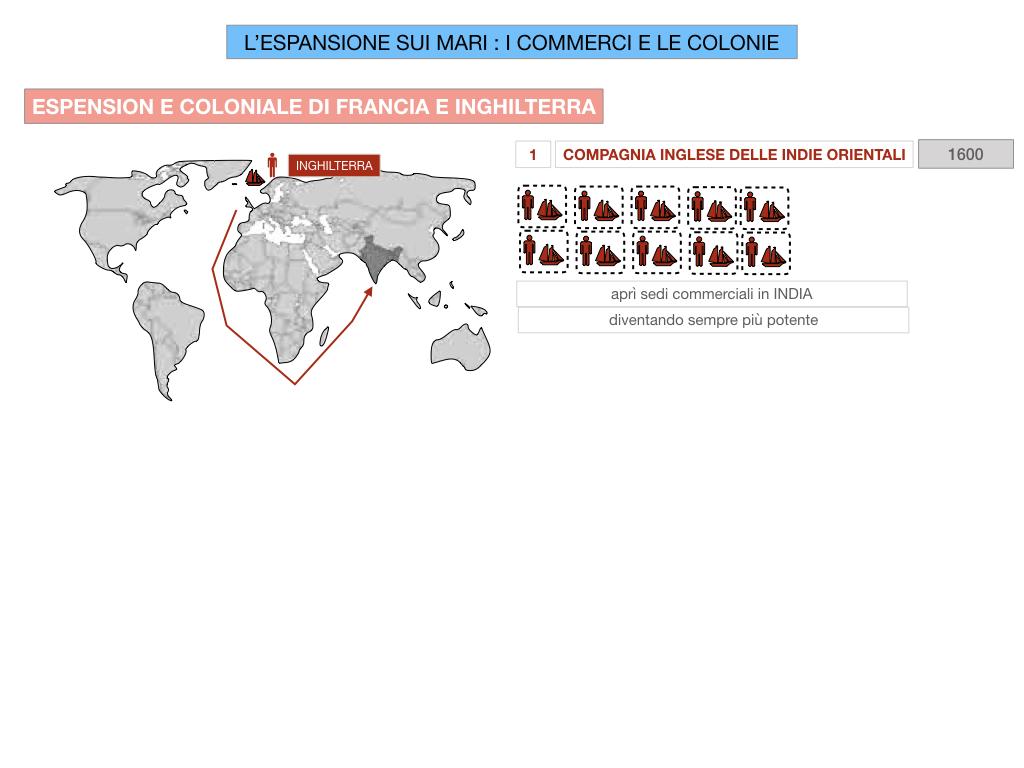 25. ESPANSIONE SUI MARI COMMERCI E COLONIE_SIMULAZIONE.083