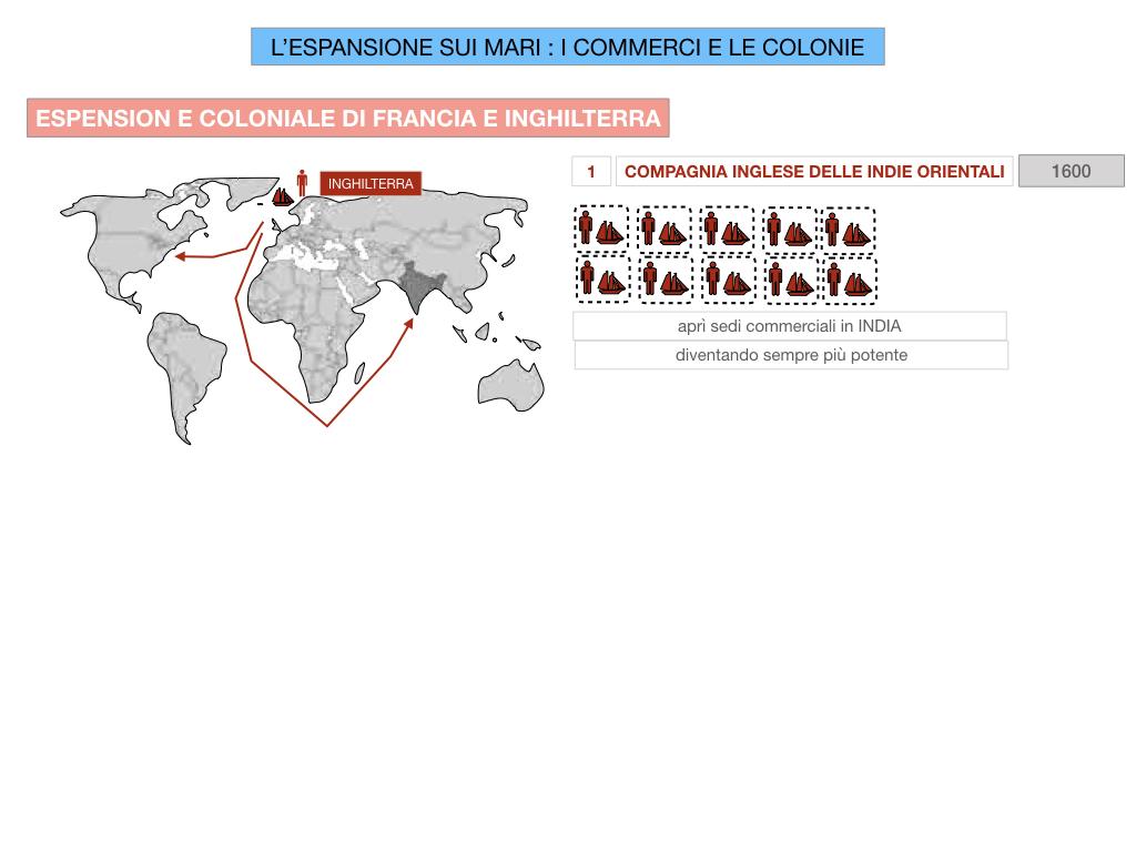 25. ESPANSIONE SUI MARI COMMERCI E COLONIE_SIMULAZIONE.084