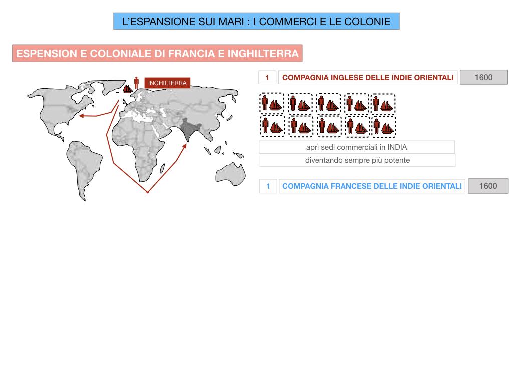 25. ESPANSIONE SUI MARI COMMERCI E COLONIE_SIMULAZIONE.085