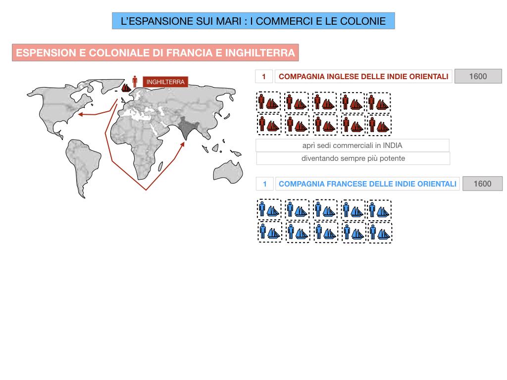 25. ESPANSIONE SUI MARI COMMERCI E COLONIE_SIMULAZIONE.086