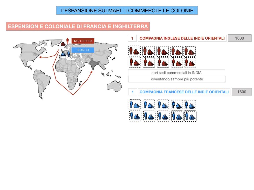 25. ESPANSIONE SUI MARI COMMERCI E COLONIE_SIMULAZIONE.087