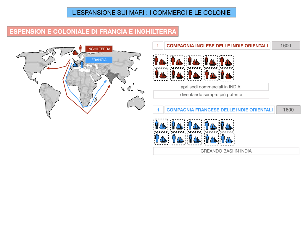 25. ESPANSIONE SUI MARI COMMERCI E COLONIE_SIMULAZIONE.088