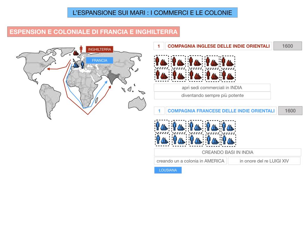 25. ESPANSIONE SUI MARI COMMERCI E COLONIE_SIMULAZIONE.089