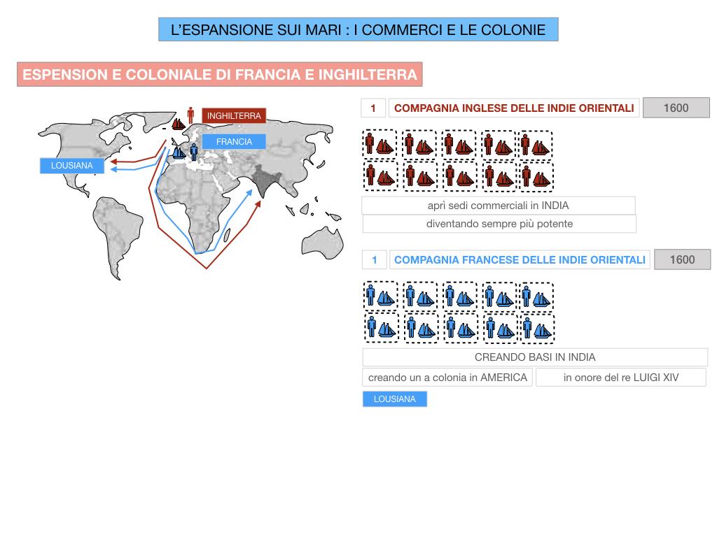 25. ESPANSIONE SUI MARI COMMERCI E COLONIE_SIMULAZIONE.090