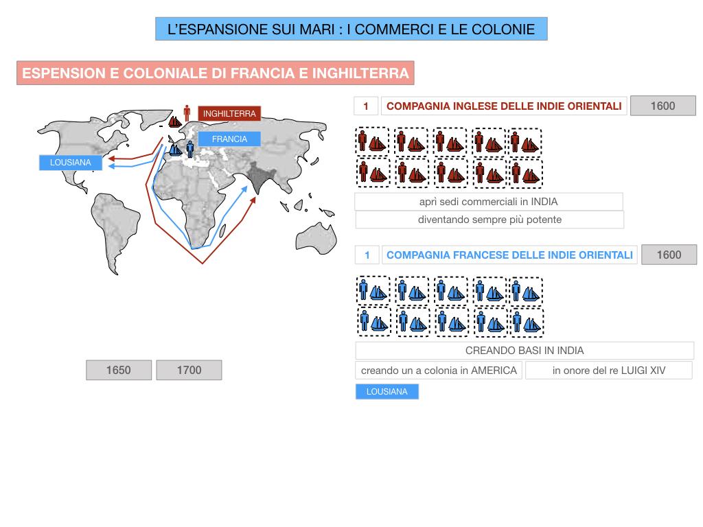 25. ESPANSIONE SUI MARI COMMERCI E COLONIE_SIMULAZIONE.091
