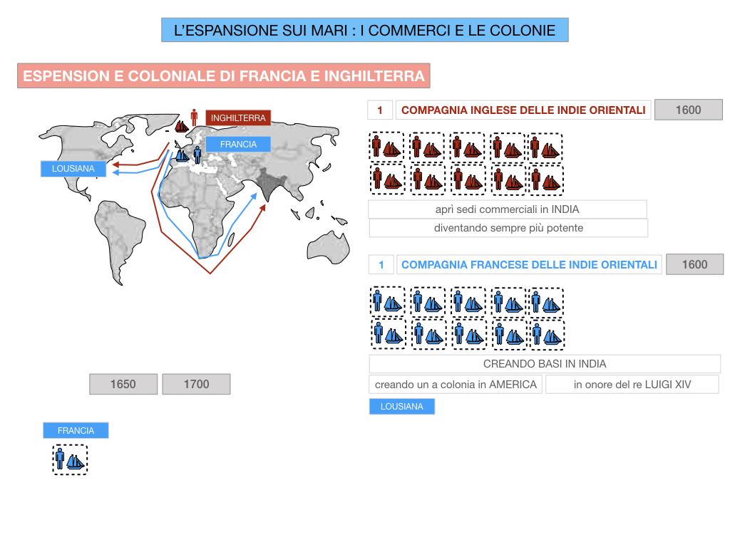 25. ESPANSIONE SUI MARI COMMERCI E COLONIE_SIMULAZIONE.092