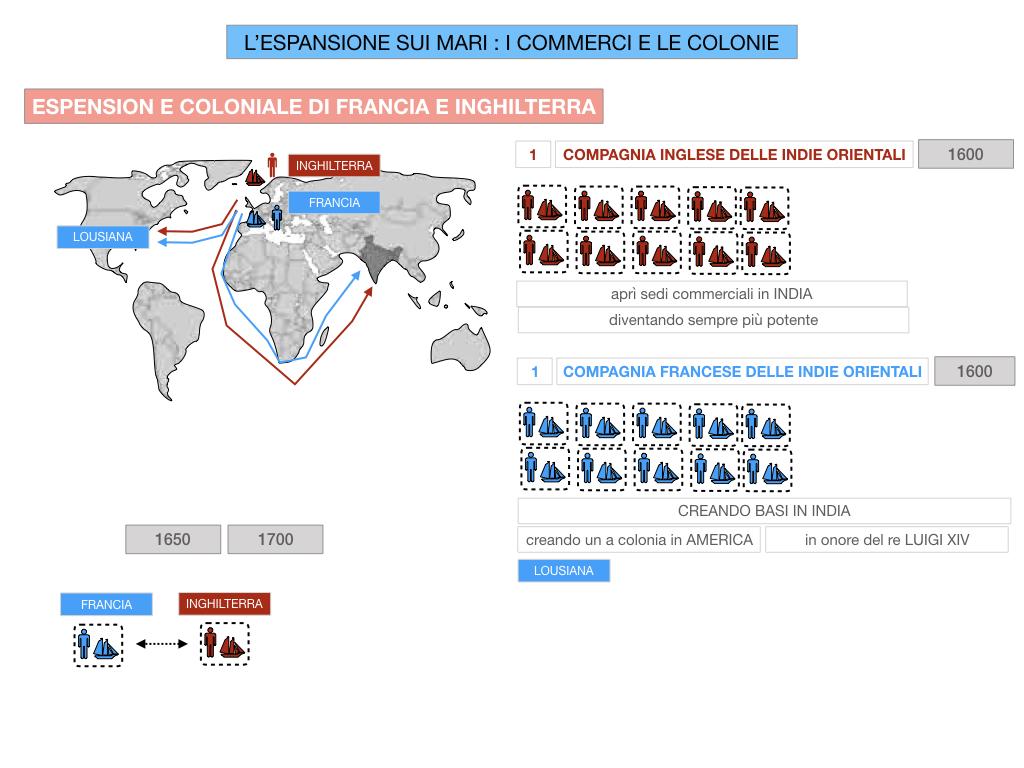 25. ESPANSIONE SUI MARI COMMERCI E COLONIE_SIMULAZIONE.093
