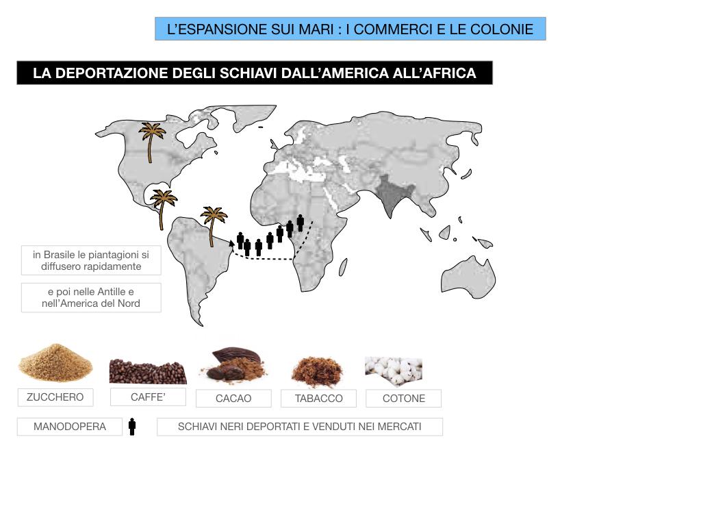 25. ESPANSIONE SUI MARI COMMERCI E COLONIE_SIMULAZIONE.109