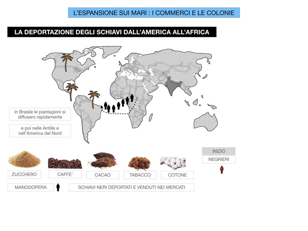25. ESPANSIONE SUI MARI COMMERCI E COLONIE_SIMULAZIONE.110