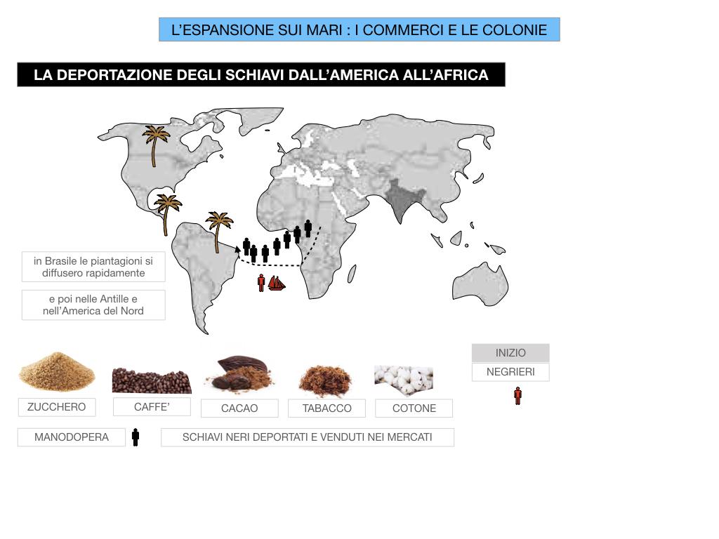25. ESPANSIONE SUI MARI COMMERCI E COLONIE_SIMULAZIONE.111