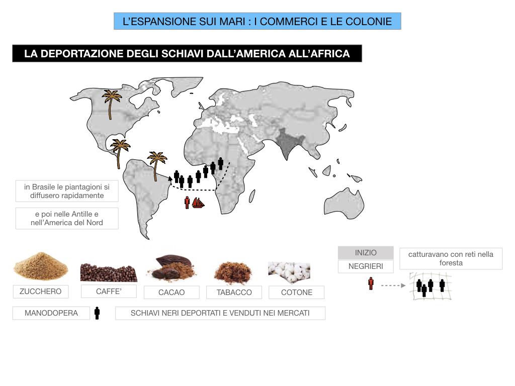 25. ESPANSIONE SUI MARI COMMERCI E COLONIE_SIMULAZIONE.112