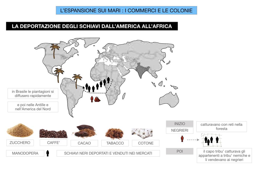 25. ESPANSIONE SUI MARI COMMERCI E COLONIE_SIMULAZIONE.113
