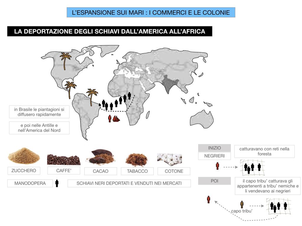 25. ESPANSIONE SUI MARI COMMERCI E COLONIE_SIMULAZIONE.115