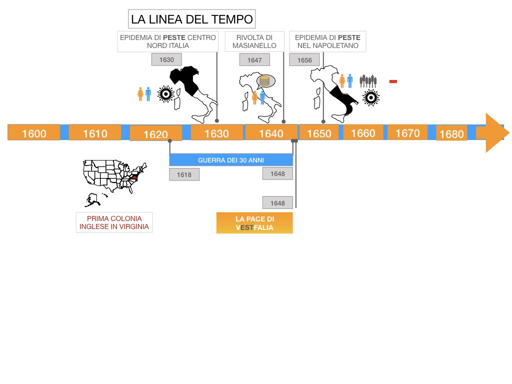 25. ESPANSIONE SUI MARI COMMERCI E COLONIE_SIMULAZIONE.125