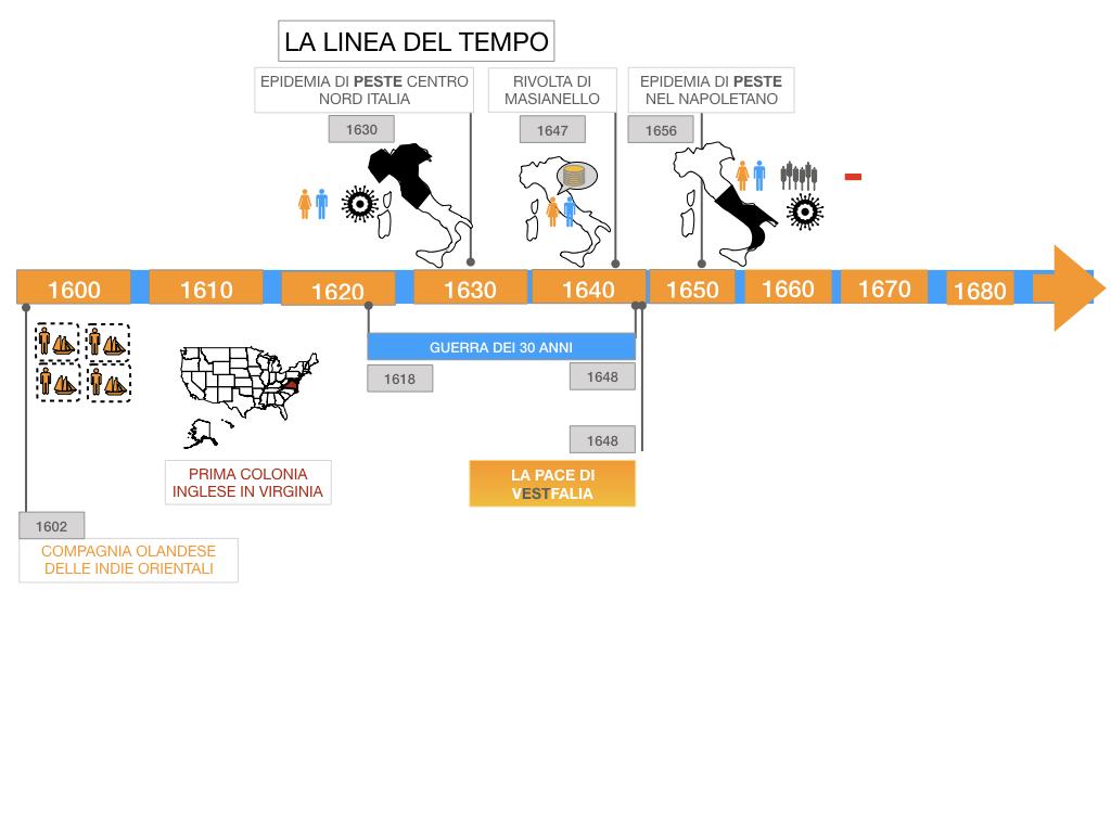 25. ESPANSIONE SUI MARI COMMERCI E COLONIE_SIMULAZIONE.126