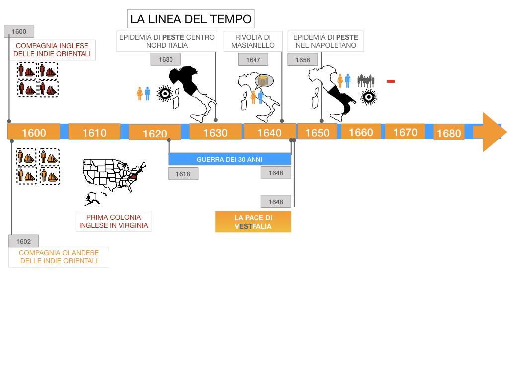 25. ESPANSIONE SUI MARI COMMERCI E COLONIE_SIMULAZIONE.127