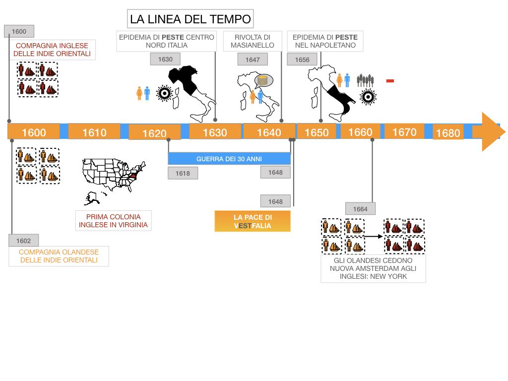 25. ESPANSIONE SUI MARI COMMERCI E COLONIE_SIMULAZIONE.128