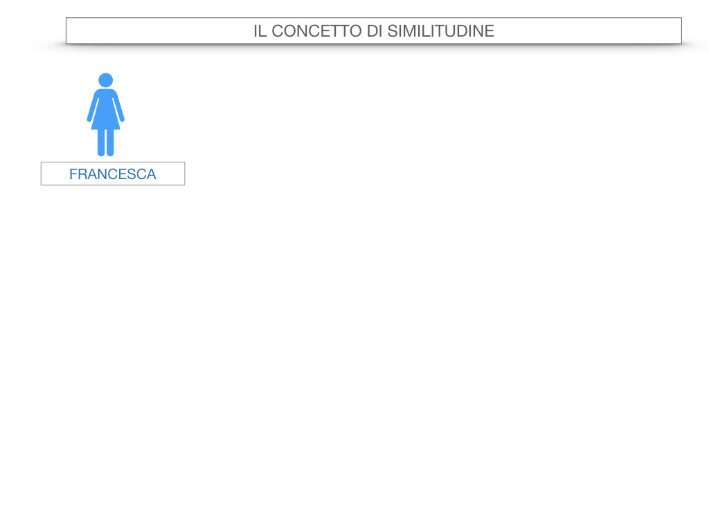 25. LA SIMILITUDINE_SIMULAZIONE.002
