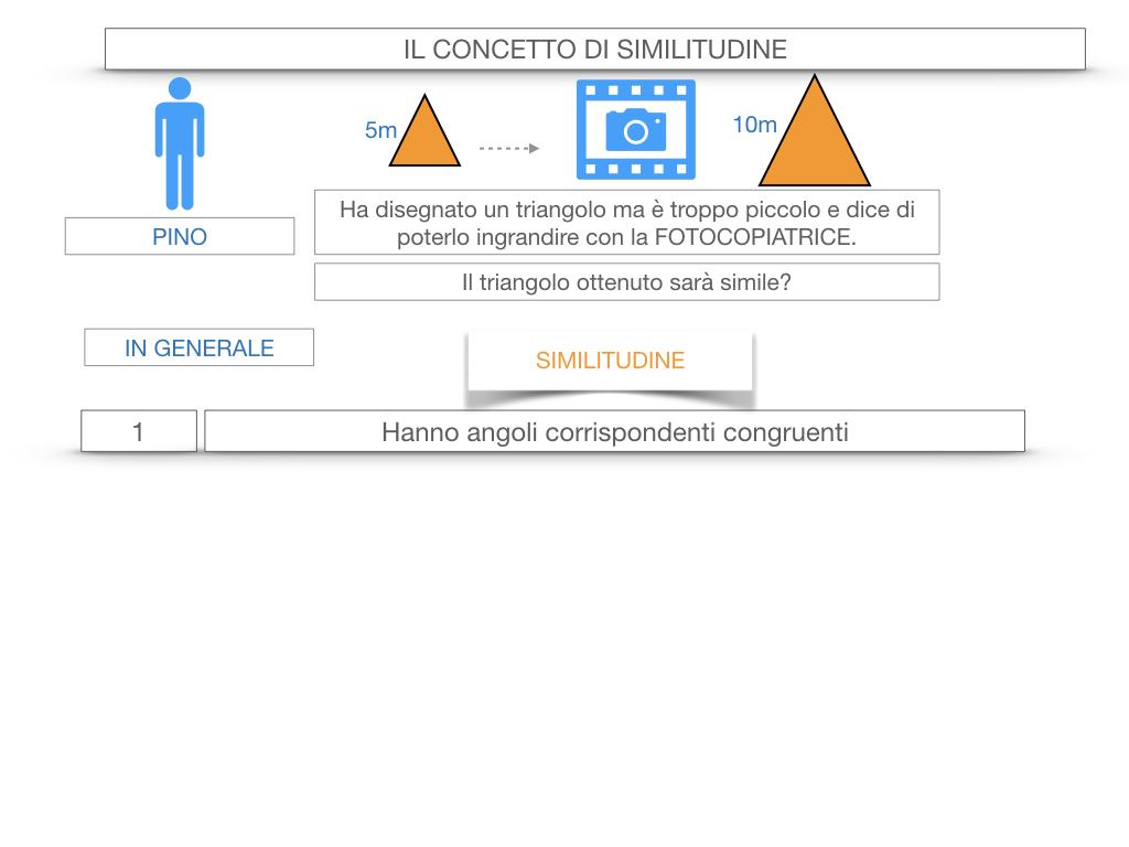 26. CRITERI DI SIMILITUDINE DEI TRIANGOLI_SIMULAZIONE.009