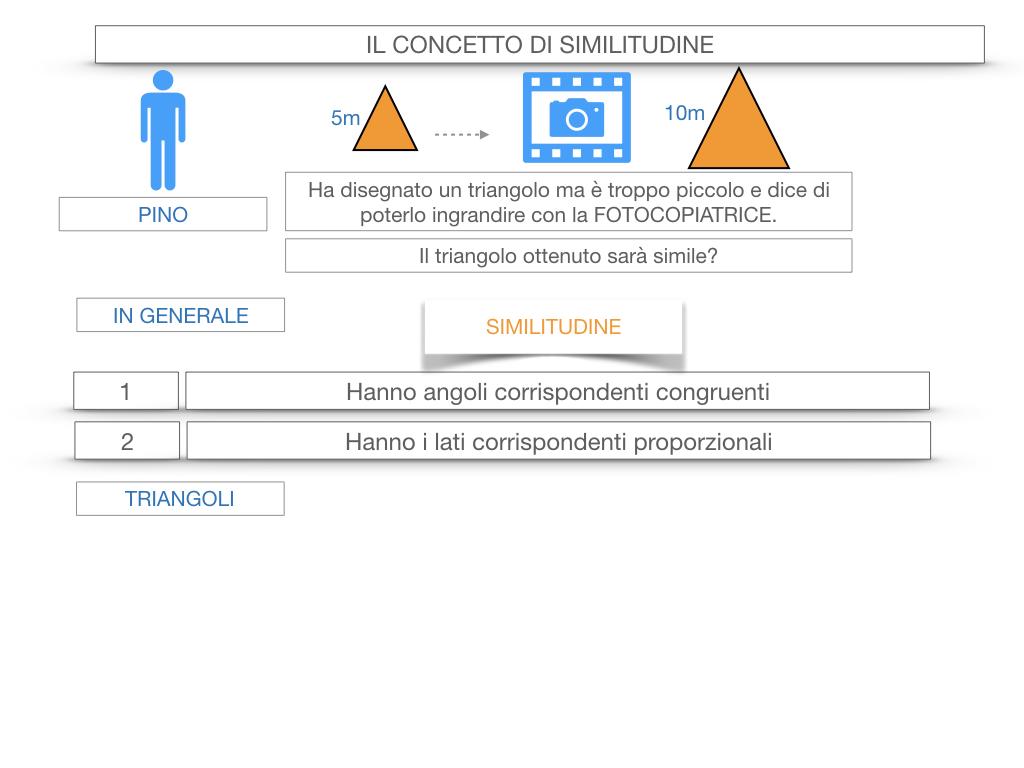 26. CRITERI DI SIMILITUDINE DEI TRIANGOLI_SIMULAZIONE.011
