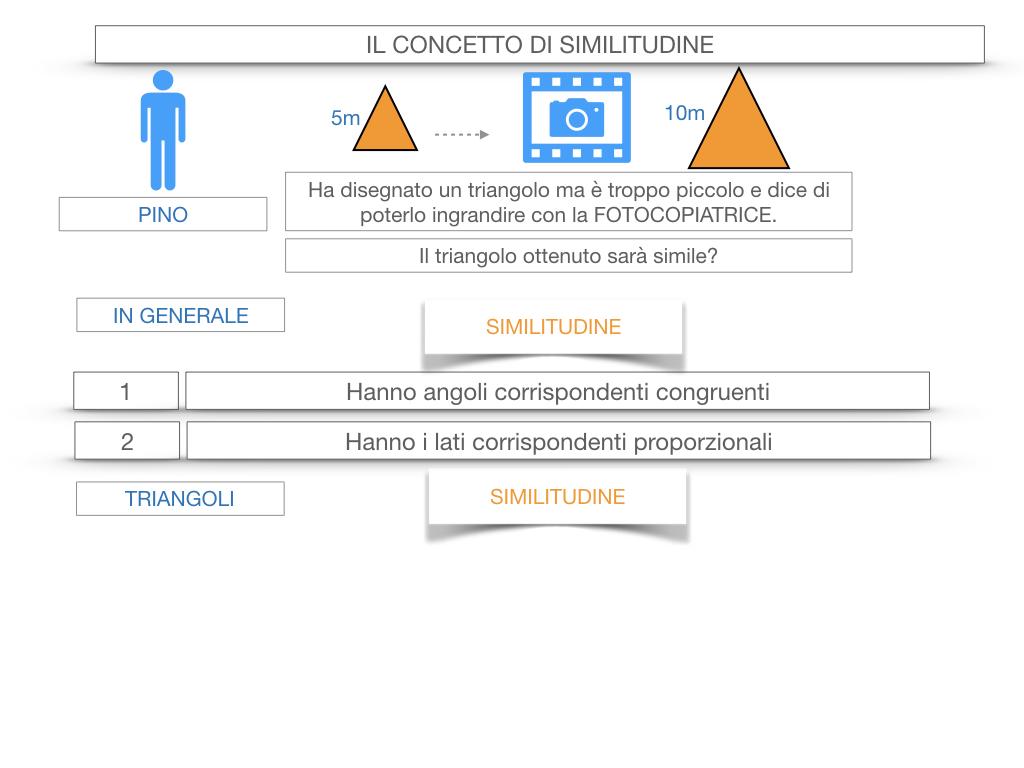 26. CRITERI DI SIMILITUDINE DEI TRIANGOLI_SIMULAZIONE.012