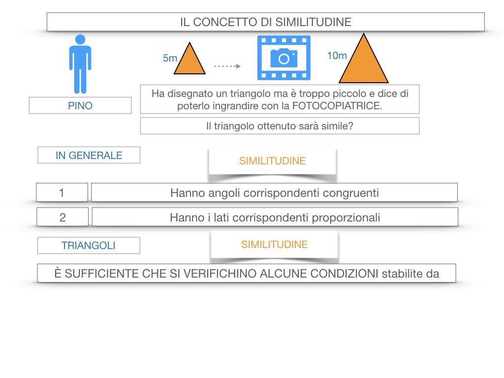 26. CRITERI DI SIMILITUDINE DEI TRIANGOLI_SIMULAZIONE.013