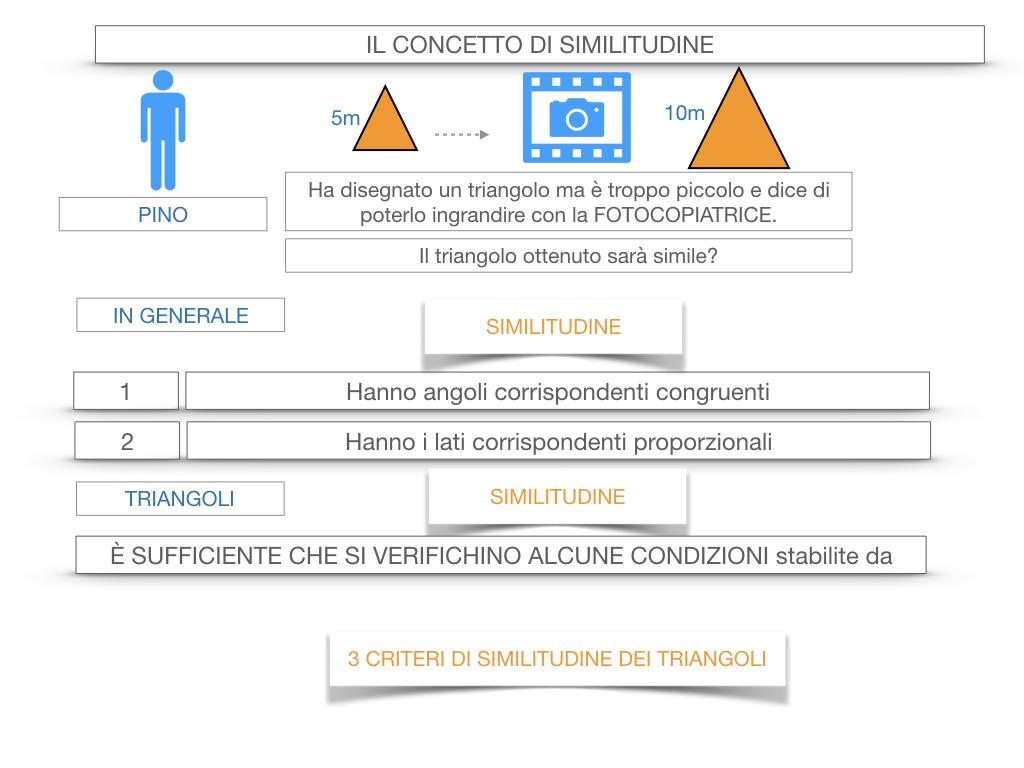 26. CRITERI DI SIMILITUDINE DEI TRIANGOLI_SIMULAZIONE.014