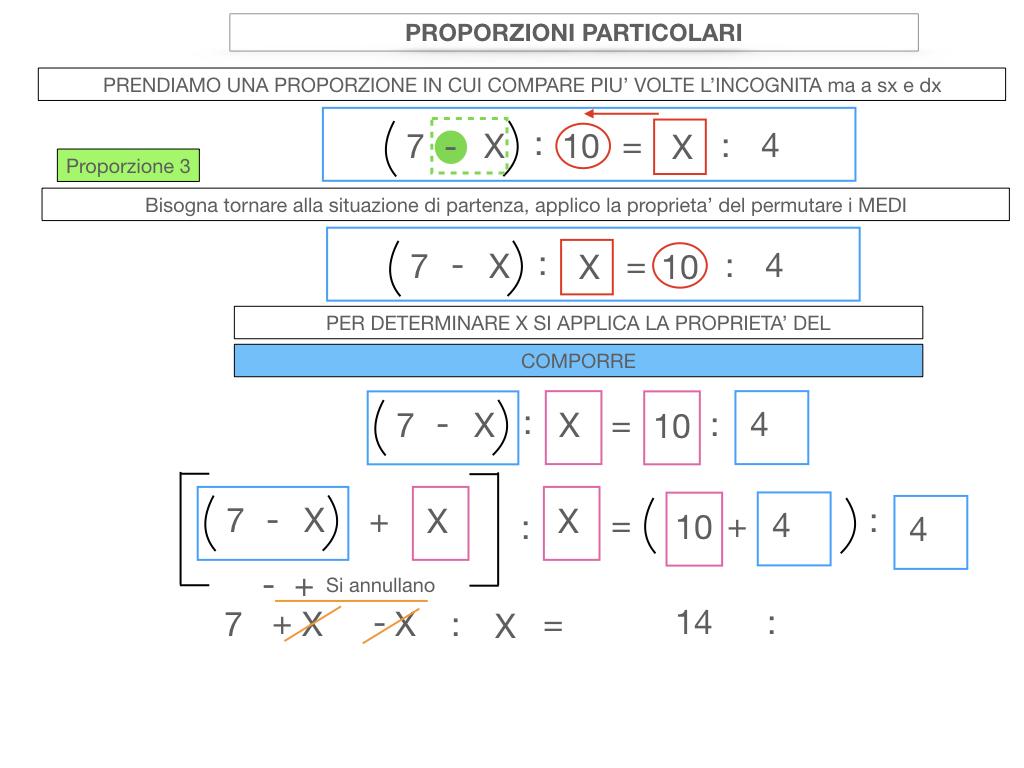 26. PROPORZIONI PARTICOLARI_SIMULAZIONE.088