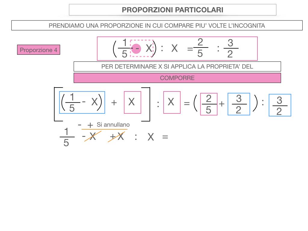 26. PROPORZIONI PARTICOLARI_SIMULAZIONE.113