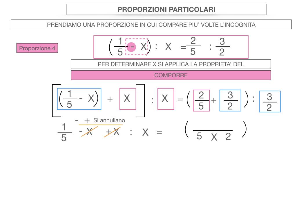 26. PROPORZIONI PARTICOLARI_SIMULAZIONE.114