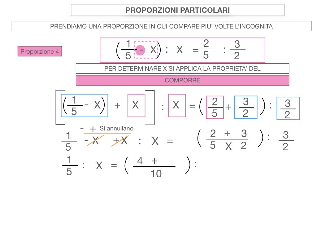 26. PROPORZIONI PARTICOLARI_SIMULAZIONE.121