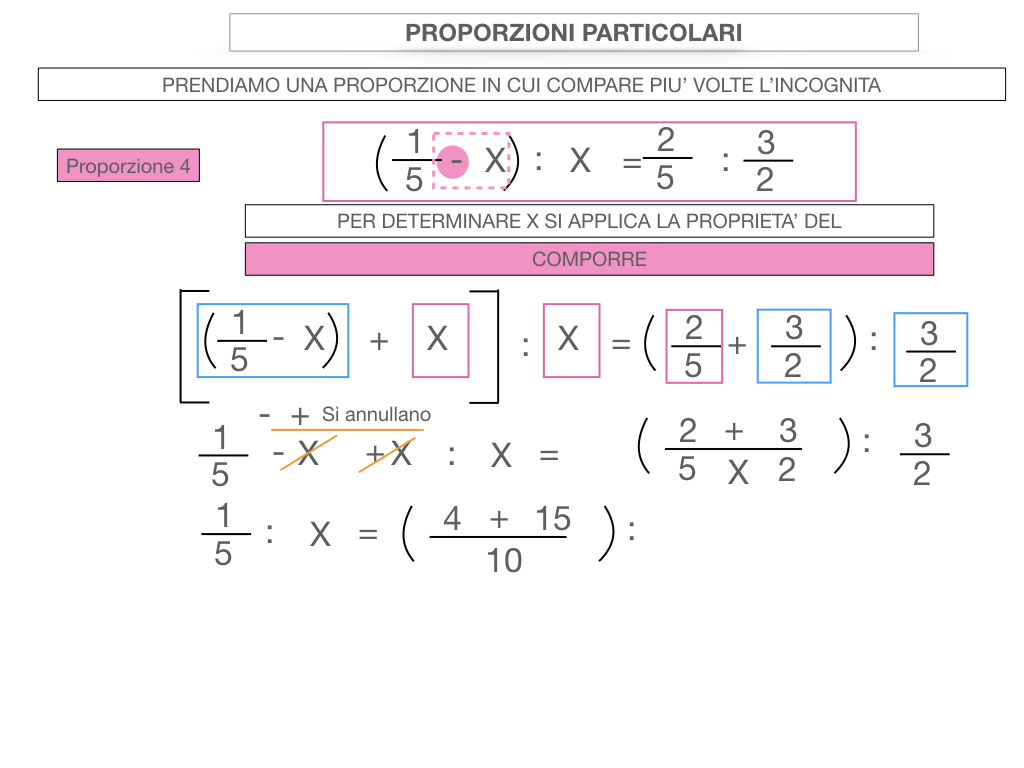 26. PROPORZIONI PARTICOLARI_SIMULAZIONE.122