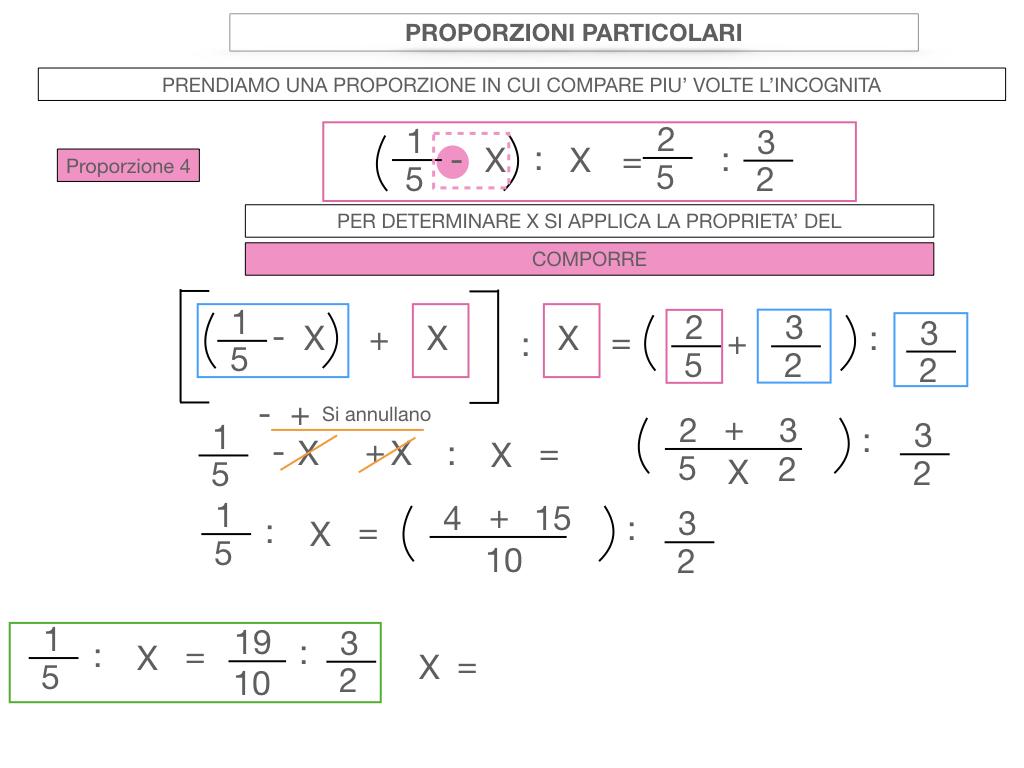 26. PROPORZIONI PARTICOLARI_SIMULAZIONE.128