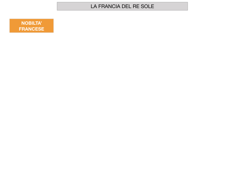 26.LA FRANCIA DEL RE SOLE_SIMULAZIONE.003