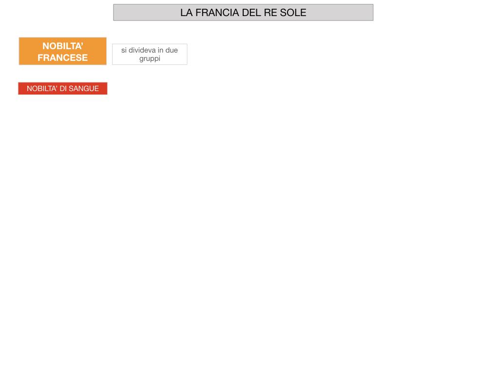 26.LA FRANCIA DEL RE SOLE_SIMULAZIONE.005