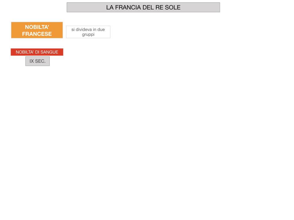 26.LA FRANCIA DEL RE SOLE_SIMULAZIONE.006