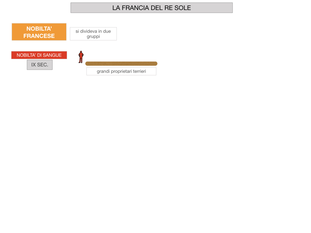 26.LA FRANCIA DEL RE SOLE_SIMULAZIONE.007