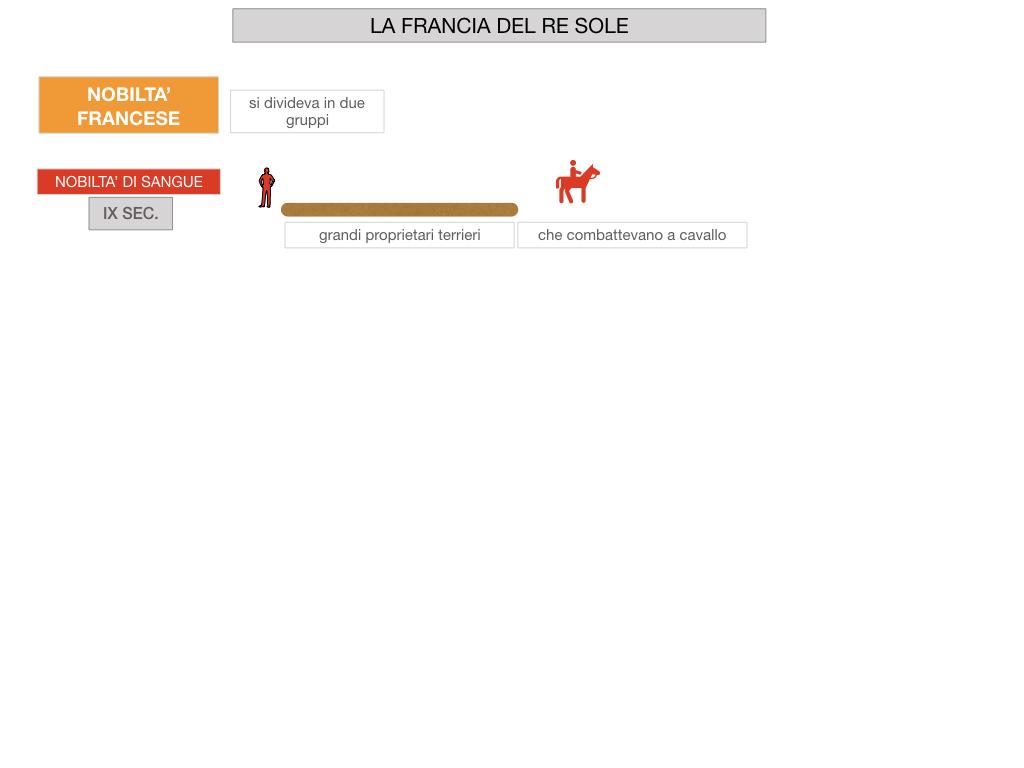 26.LA FRANCIA DEL RE SOLE_SIMULAZIONE.008