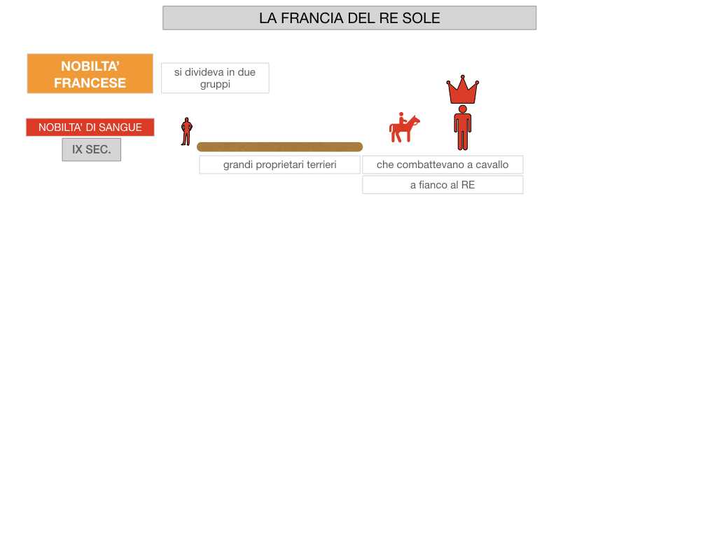 26.LA FRANCIA DEL RE SOLE_SIMULAZIONE.009